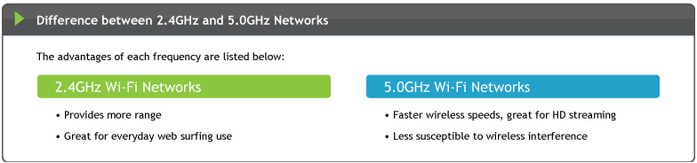Network diff 2 or 5