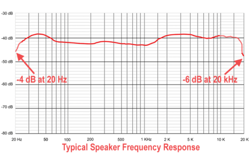 stc6_graph