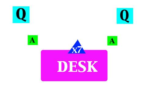 x7-diagram