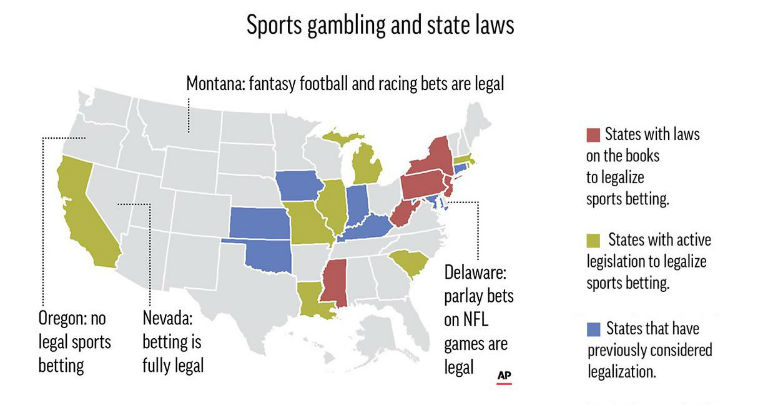 Why is sports betting illegal in america bournemouth vs man united betting tips